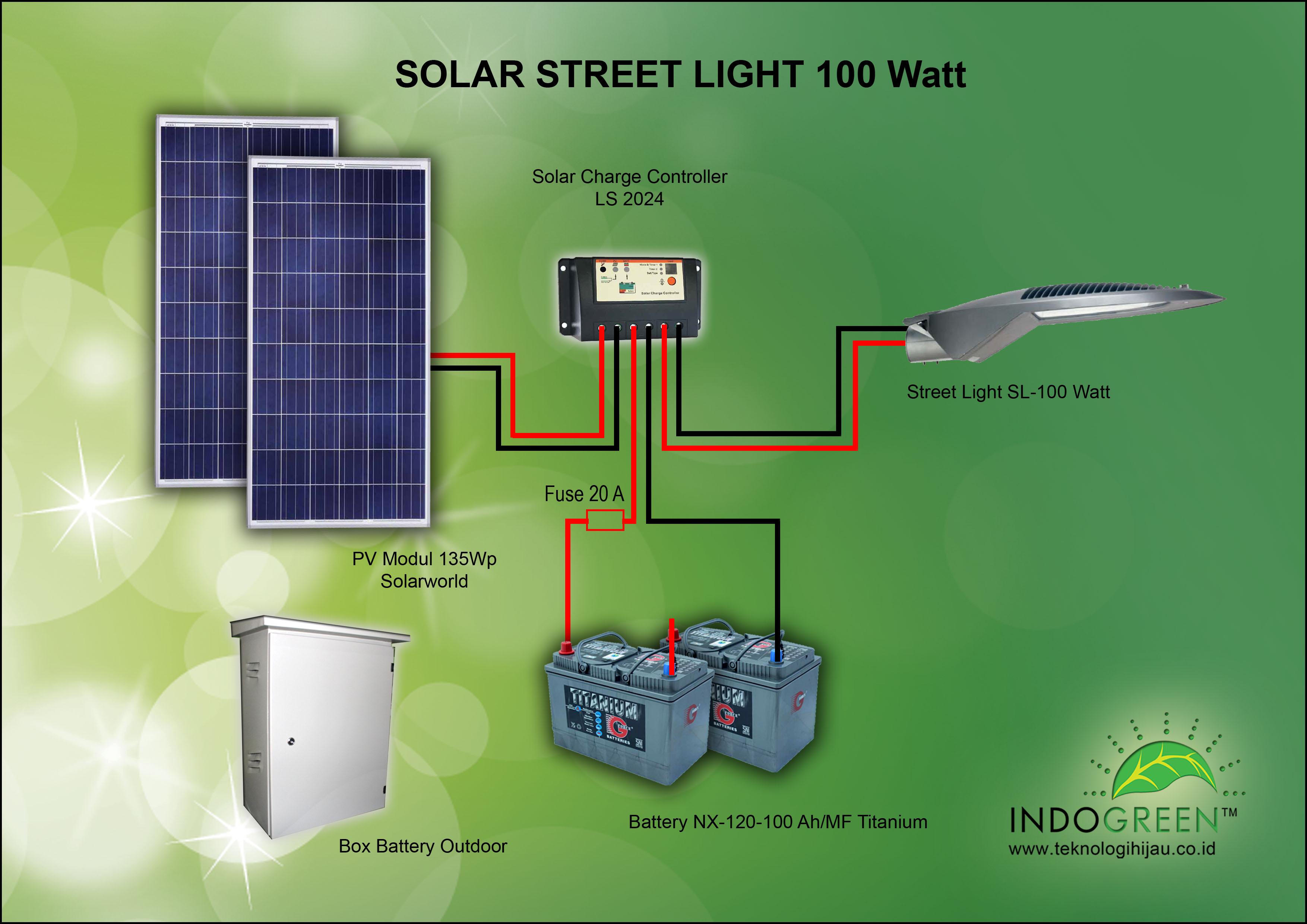 Solar street light 100 watt rp 24000000 pembangkit listrik skema pju 100 watt ccuart Choice Image